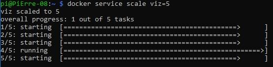 Raspberry Cluster - S01E04 - Scale service