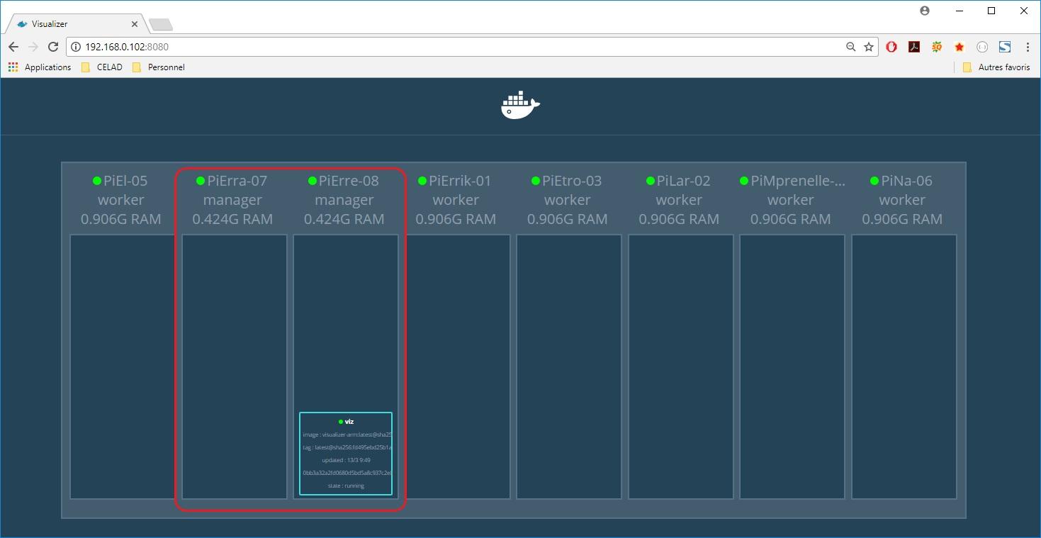Raspberry Cluster - S01E04 - Vizualiser Docker Swarm